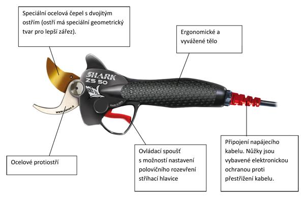 Shark set s batériou 1300 S - Elektrické nožnice (strih do priemeru ... 6939e64b43d
